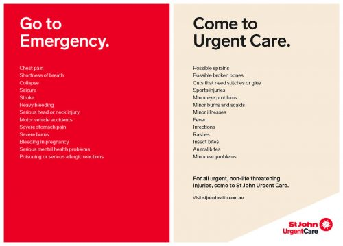 Urgent Care and Emergency